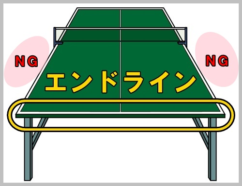 サーブ ルール 卓球