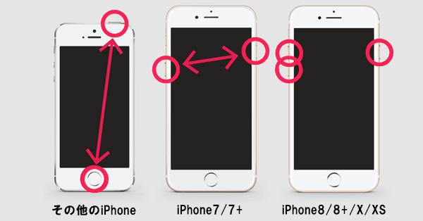 iPhone強制再起動